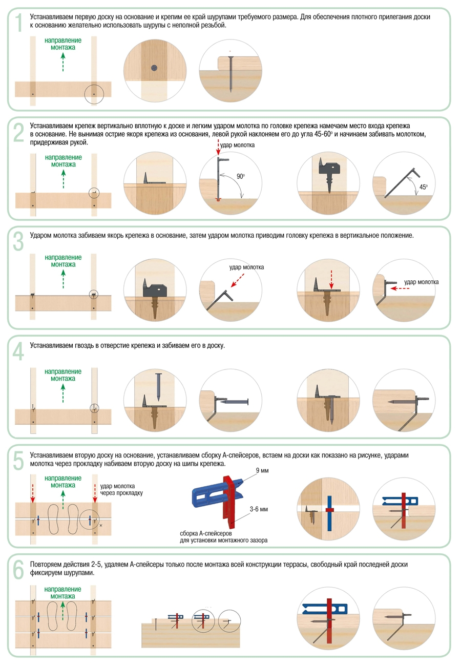 инструкции по крепежу